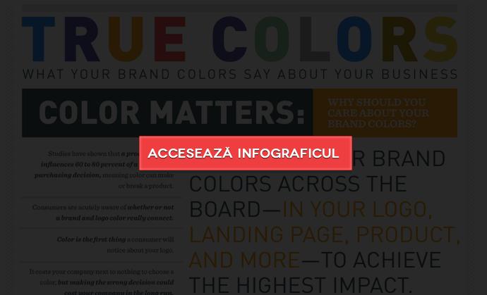 influenta_culorilor_pe_internet