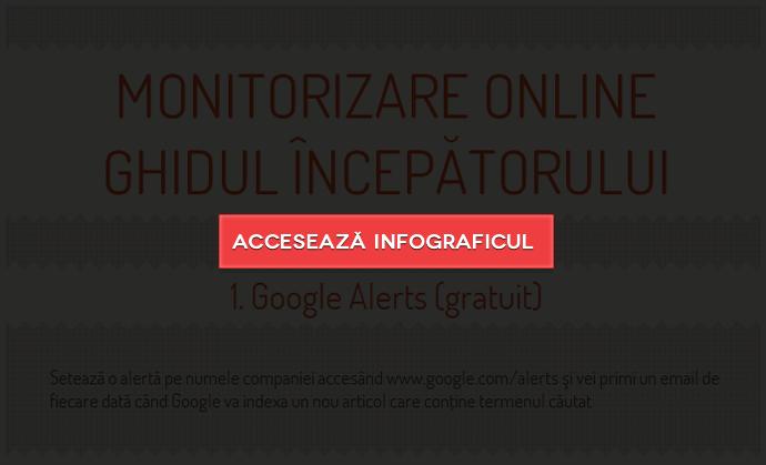 servicii_monitorizare_online_romania