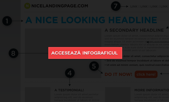 structura_landing_page