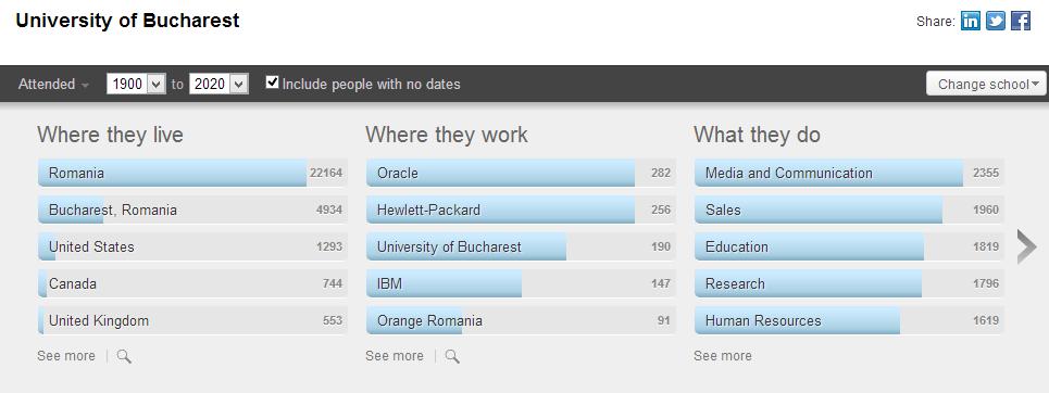 universitate_linkedin