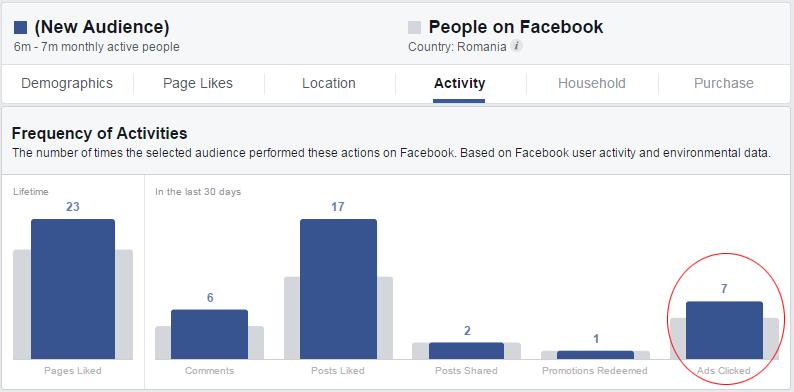 clickuri de pe mobil pe facebook