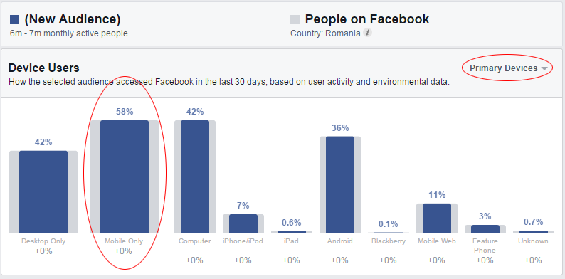 facebook romania mobile primary